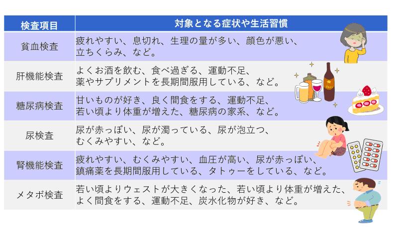 健診紹介 2019,1015