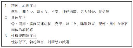 【コラム】メンズヘルス②