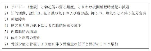 【コラム】メンズヘルス⑤
