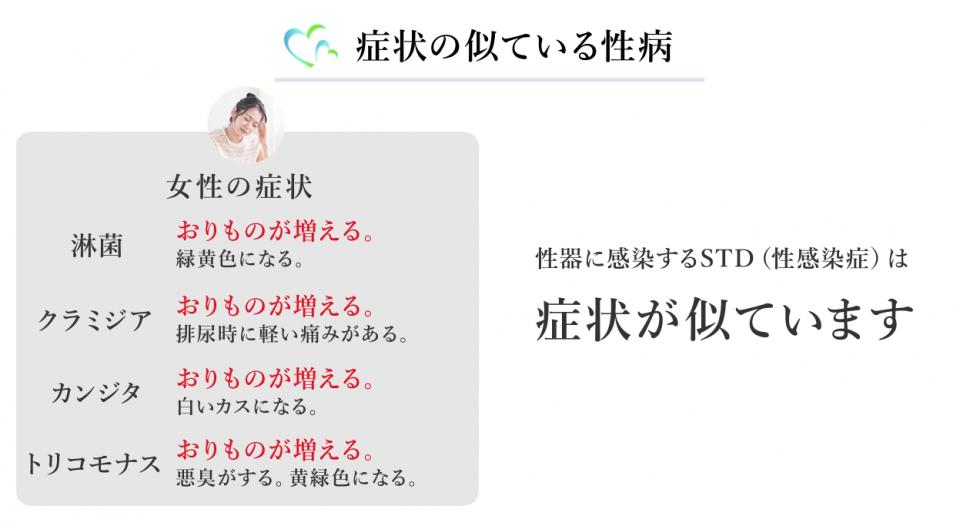 【画像】検査・・